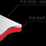 Двухслойный пластик по слоям